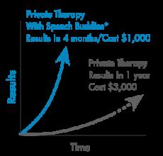 privatetherapy-230x220